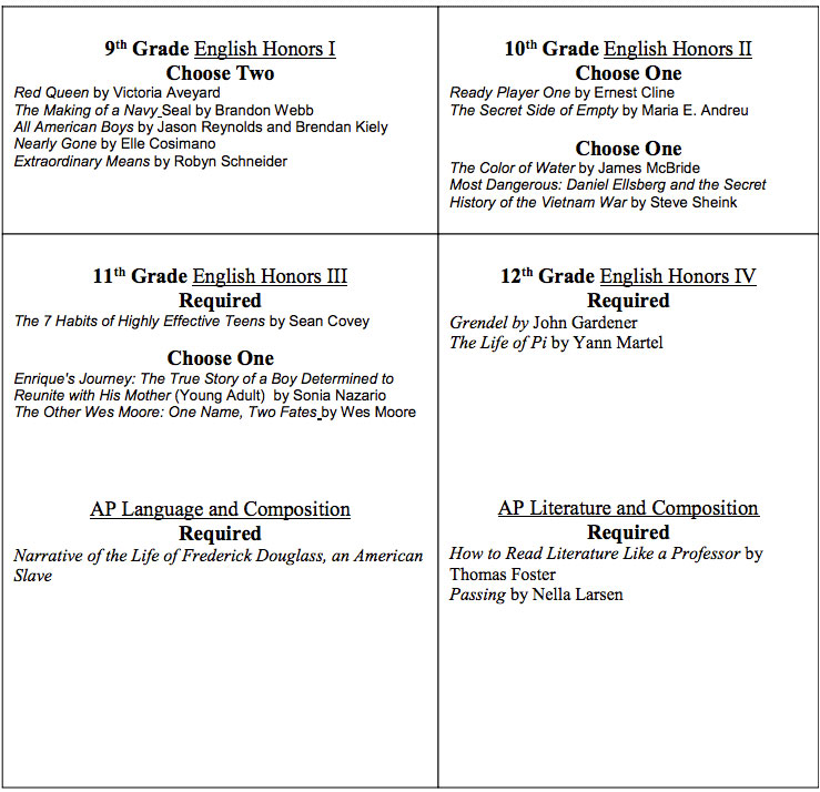 summer reading list newsome high school ptsa  first two 2 weeks of class by essay multiple choice or alternative assessments students will reference these works during the regular school year